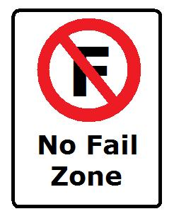 Traffic Sign For Allowing Failure