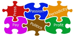 The 6 Ps of Public Sector Project Failure: Profit, Periodicity, Politics, Passion, Press, and Pay